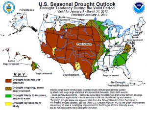 Drought Outlook 2013