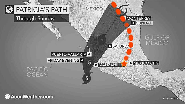 Hurricane Patricia path